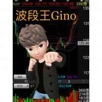 波段 Gino|用基本面帶你抓到獲利飆股