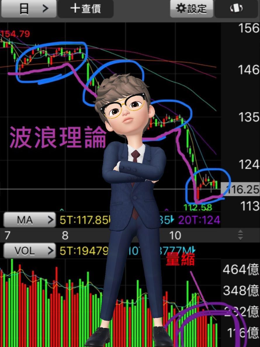 股票波段王GINO 波段實戰教學