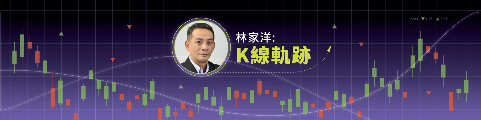 林家洋:K線軌跡