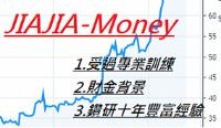 全球財經脈動