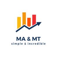 MT4 自動交易程式自學筆記
