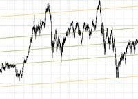 線性回歸分析-為您發現全球財經的便宜價位