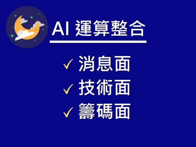 每日-AI運算整合-當沖精選