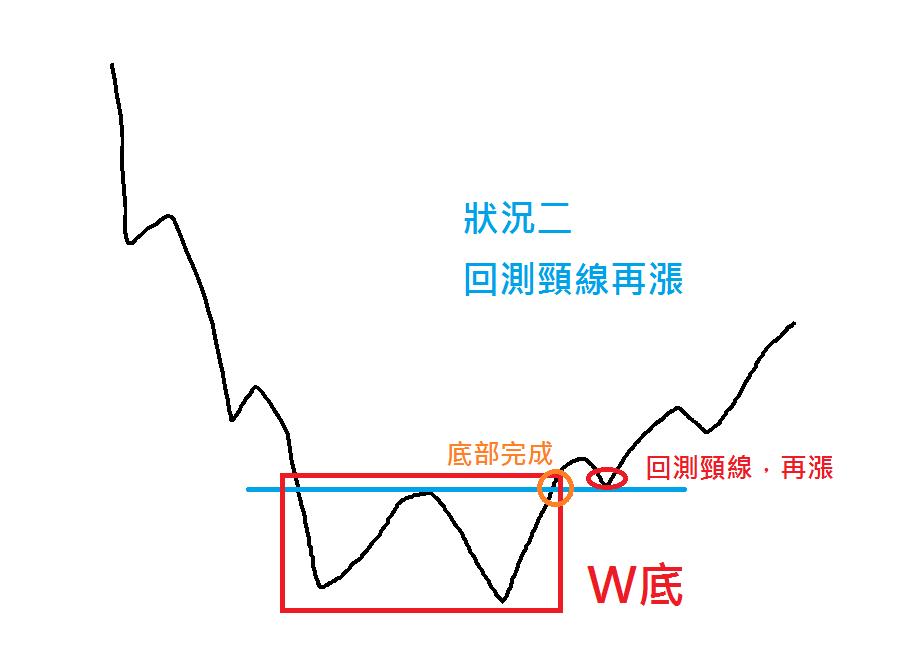 figure-5