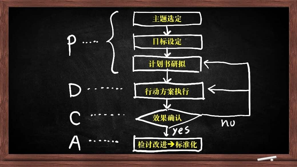 一張含有 文字, 黑板, 監視器 的圖片  自動產生的描述